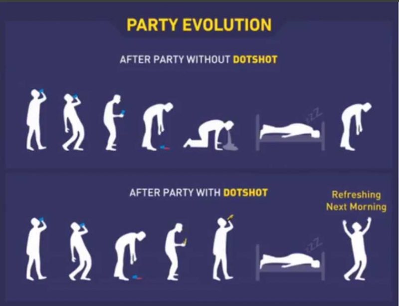 Dotshot Party Evolution